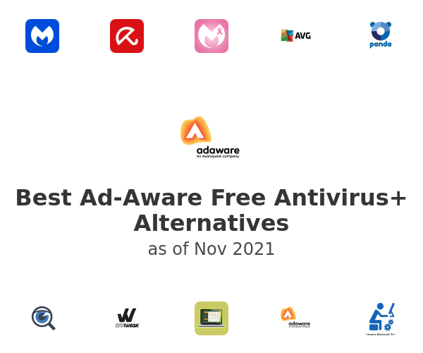 Best Ad-Aware Free Antivirus+ Alternatives