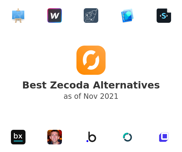 Best Zecoda Alternatives
