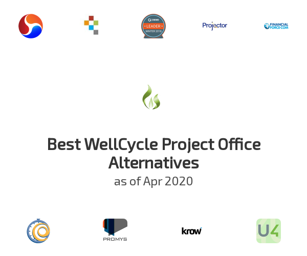 Best WellCycle Project Office Alternatives