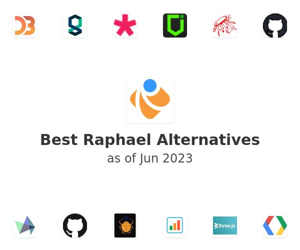 Best Raphael Alternatives
