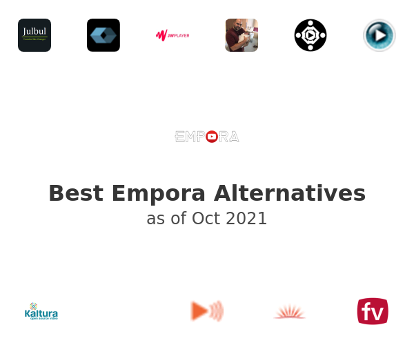 Best Empora Alternatives