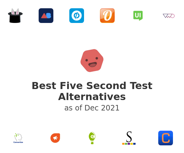 Best Five Second Test Alternatives