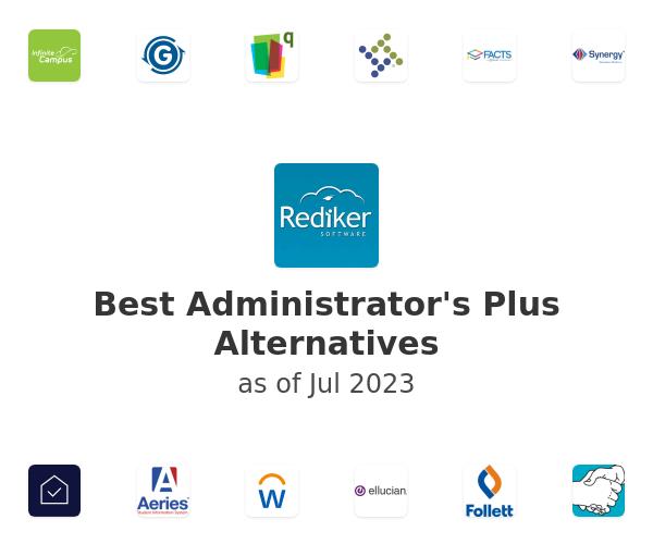 Best Administrator's Plus Alternatives