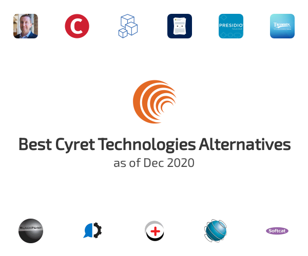 Best Cyret Technologies Alternatives