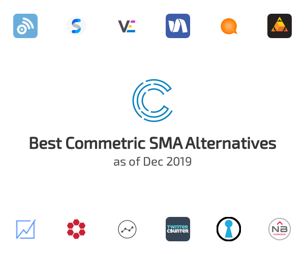 Best Commetric SMA Alternatives
