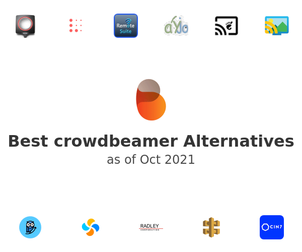 Best crowdbeamer Alternatives