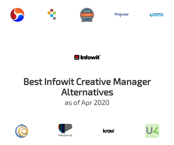 Best Infowit Creative Manager Alternatives