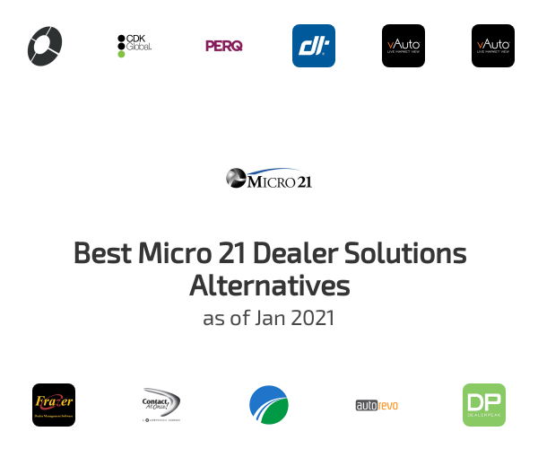 Best Micro 21 Dealer Solutions Alternatives