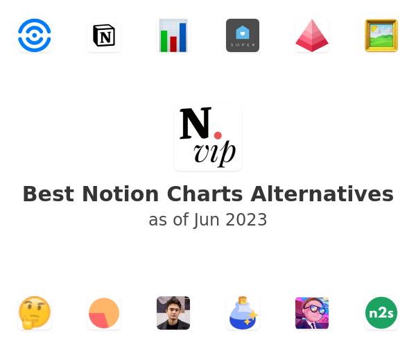 Best Notion Charts Alternatives