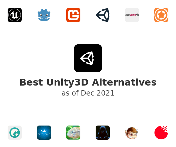 Best Unity3D Alternatives