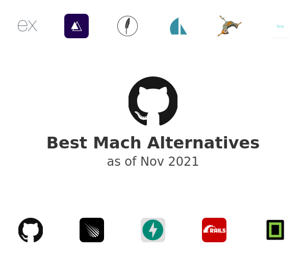 Best Mach Alternatives