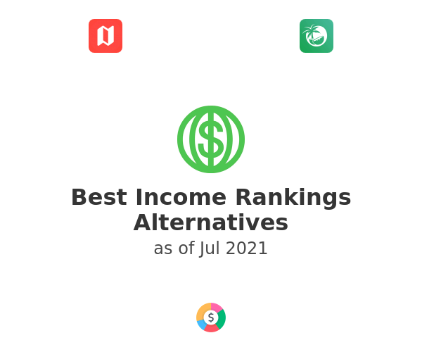 Best Income Rankings Alternatives