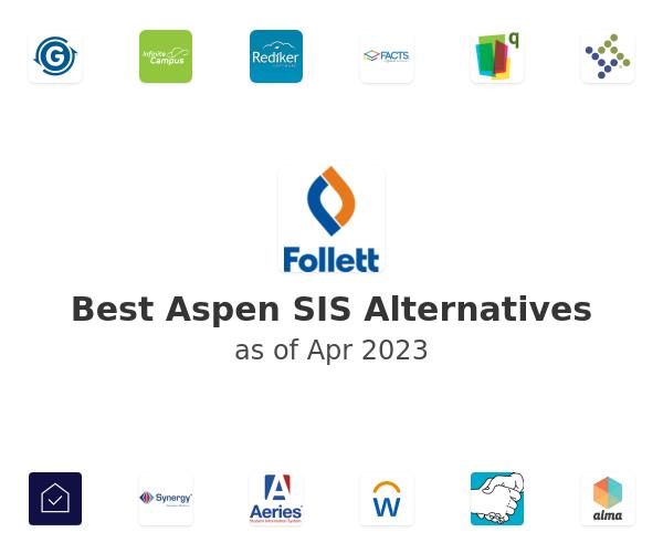 Best Aspen SIS Alternatives