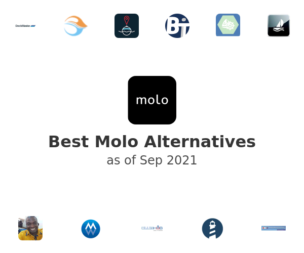 Best Molo Alternatives