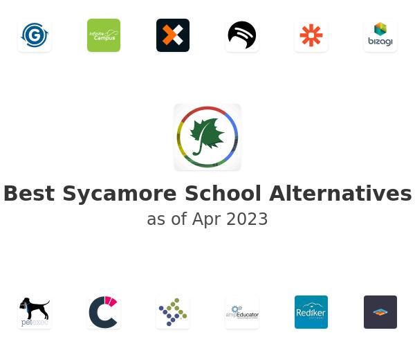 Best Sycamore School Alternatives