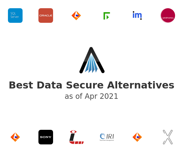 Best Data Secure Alternatives