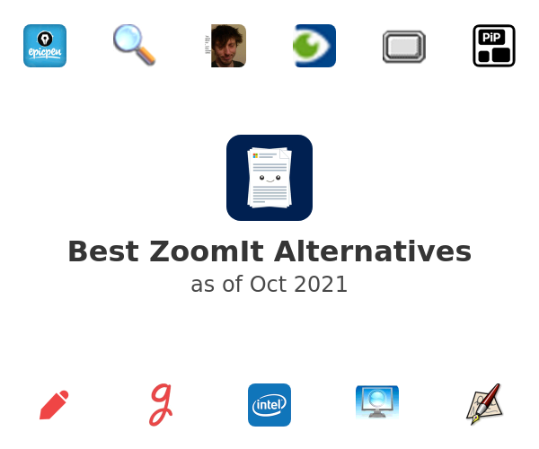Best ZoomIt Alternatives