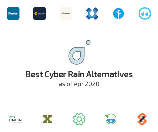 Best Cyber Rain Alternatives