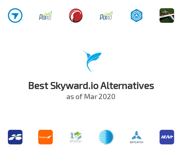Best Skyward.io Alternatives