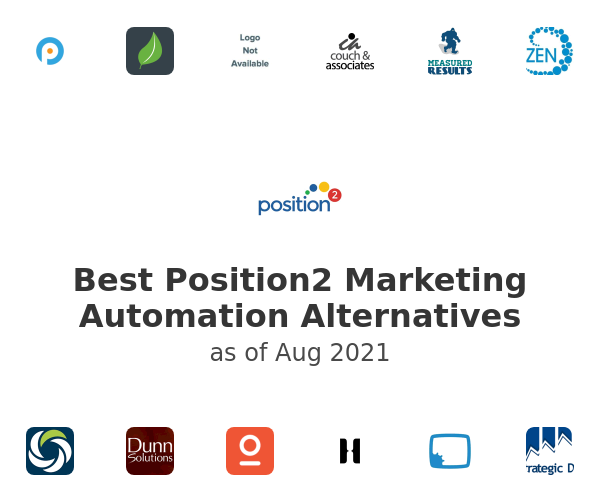 Best Position2 Marketing Automation Alternatives
