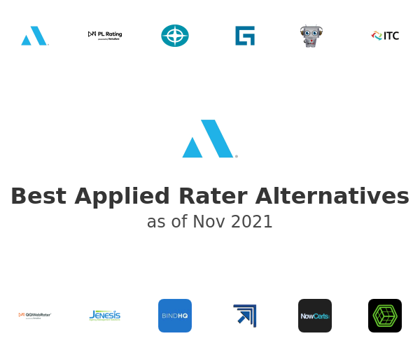Best Applied Rater Alternatives