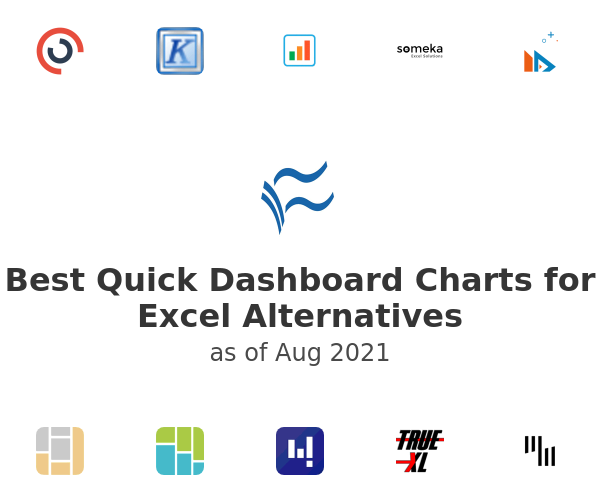 Best Quick Dashboard Charts for Excel Alternatives