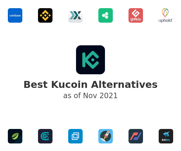 Best Kucoin Alternatives