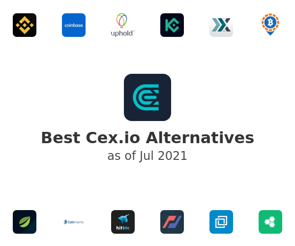 Best Cex.io Alternatives