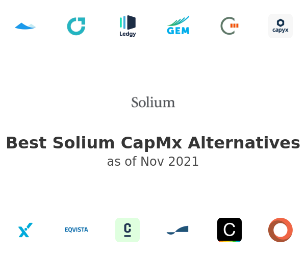 Best Solium CapMx Alternatives
