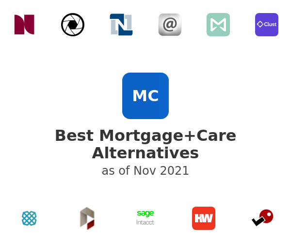 Best Mortgage+Care Alternatives