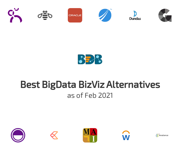 Best BigData BizViz Alternatives