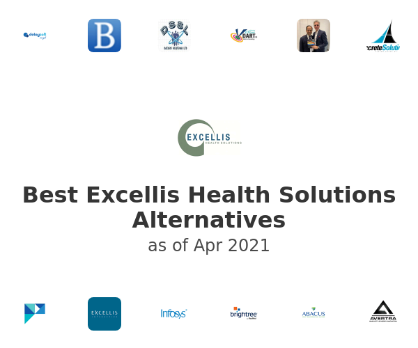 Best Excellis Health Solutions Alternatives