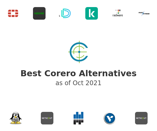 Best Corero Alternatives