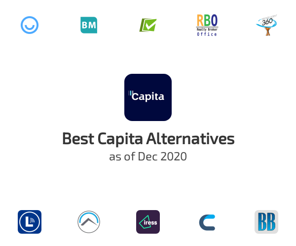 Best Capita Alternatives