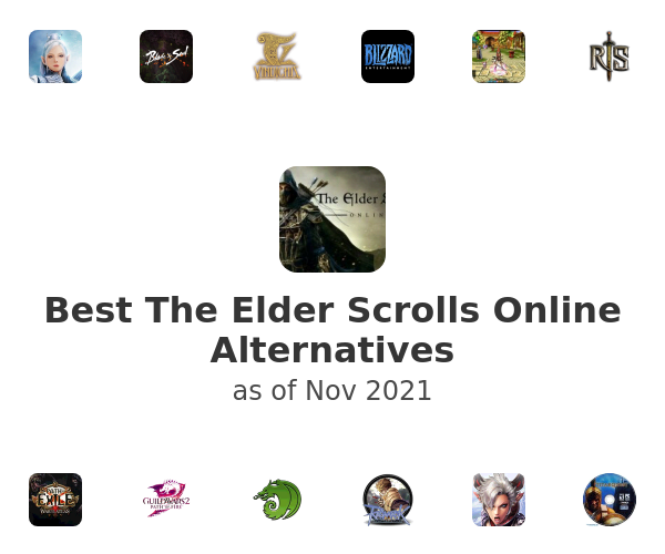 Best The Elder Scrolls Online Alternatives