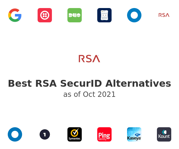 Best RSA SecurID Alternatives