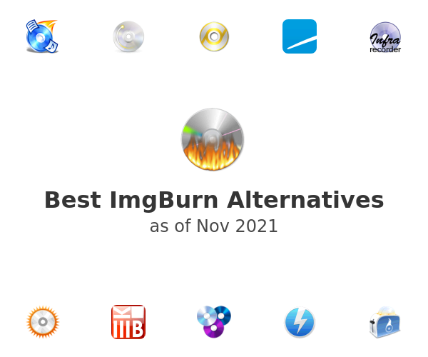 Best ImgBurn Alternatives
