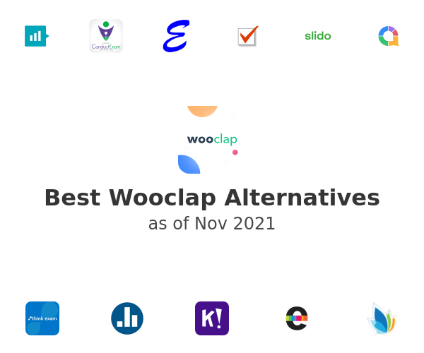 Best Wooclap Alternatives