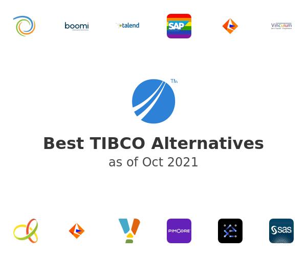 Best TIBCO MDM Alternatives