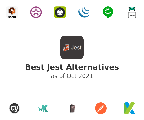 Best Jest Alternatives