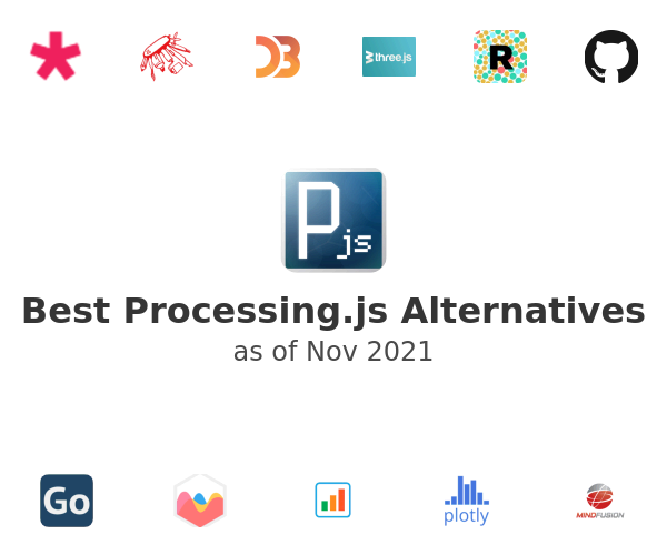 Best Processing.js Alternatives