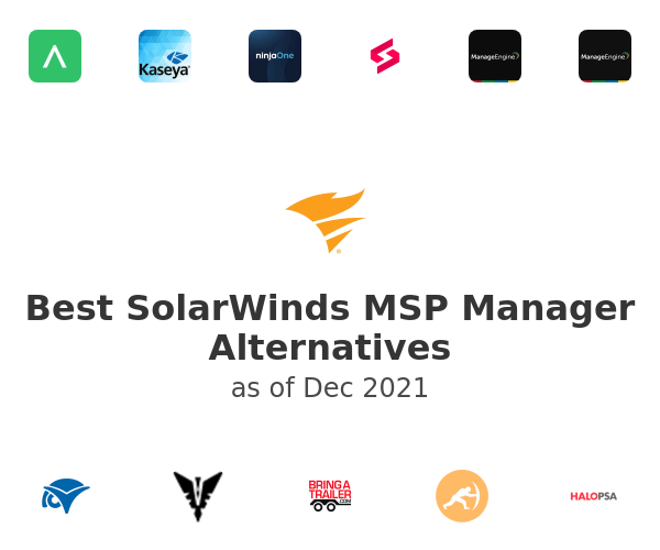Best SolarWinds MSP Manager Alternatives