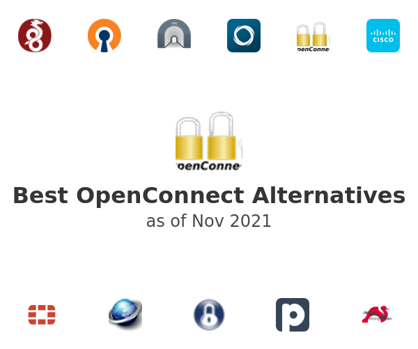 Best OpenConnect Alternatives
