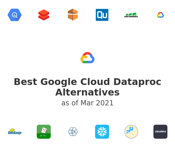 Best Google Cloud Dataproc Alternatives
