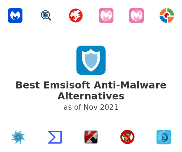 Best Emsisoft Anti-Malware Alternatives