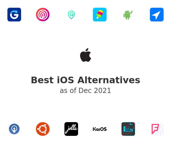 Best iOS Alternatives