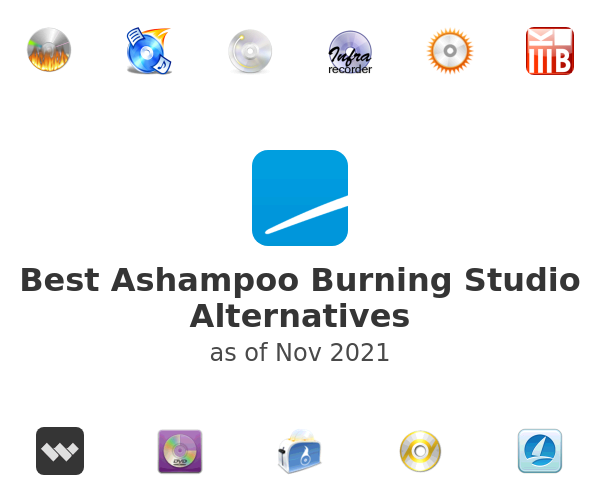 Best Ashampoo Burning Studio Alternatives
