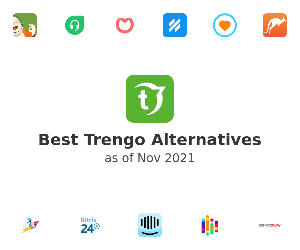 Best Trengo Alternatives