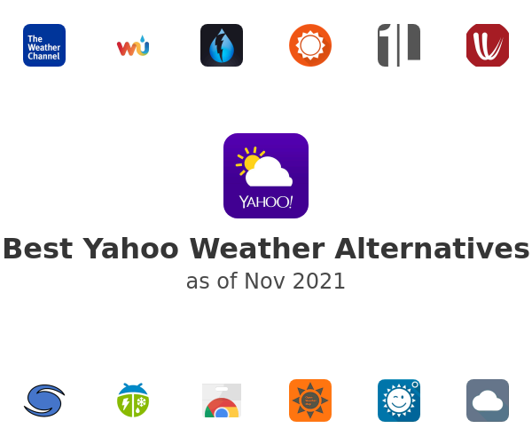 Best Yahoo Weather Alternatives