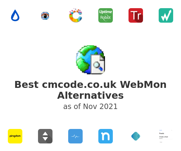 Best WebMon Alternatives